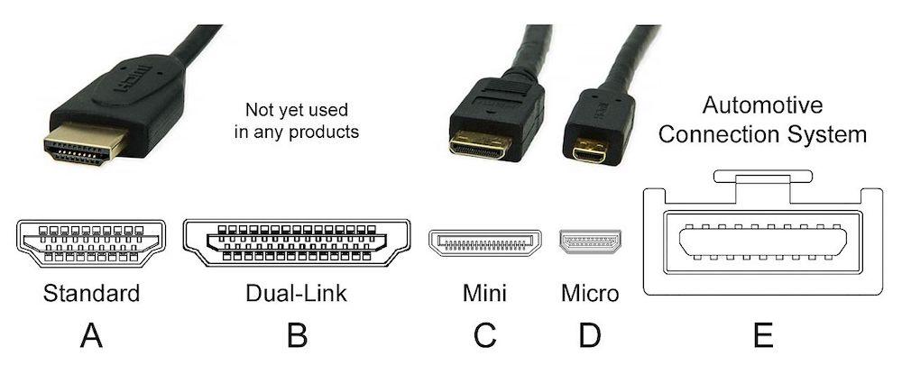 HDMIコネクタ