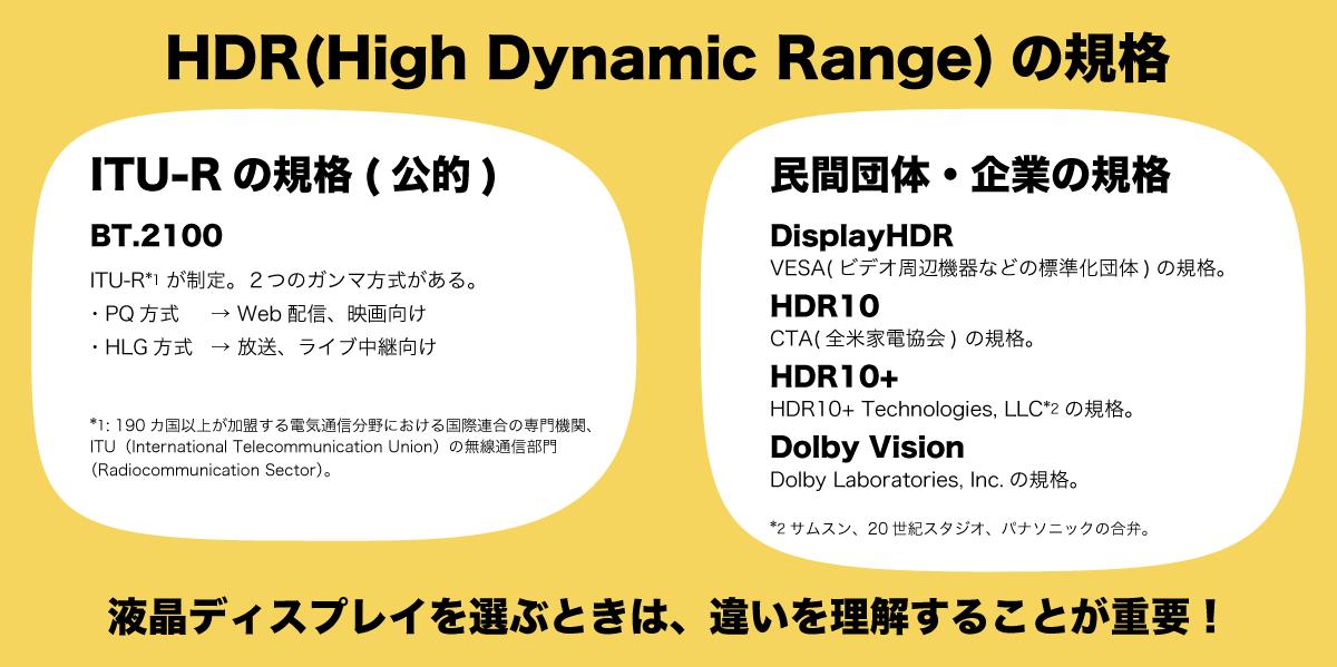 HDRの規格